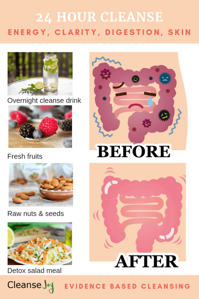 colon cleanse natural foods)